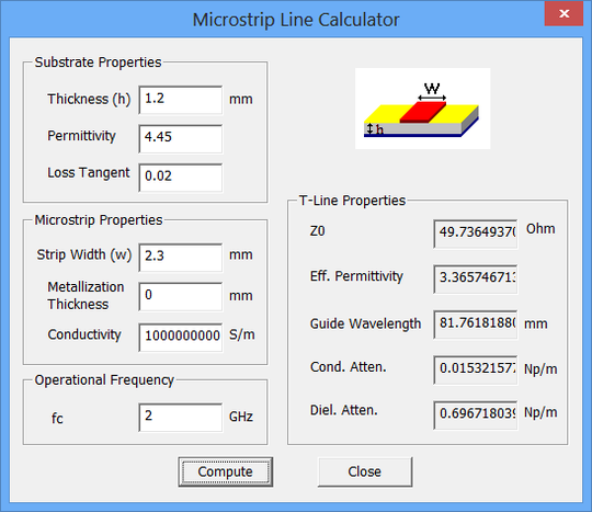RF Tutorial Lesson 4: Analyzing Microstrip Lines