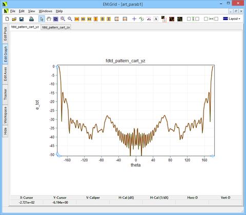 Application Note 4: Modeling Large Parabolic Reflectors