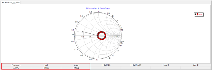 RF Tutorial Lesson 3: Network Analysis of a Simple
