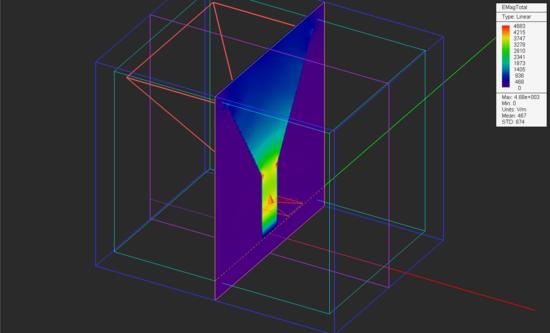 EM Tempo Tutorial Lesson 7: Designing A Pyramidal Horn