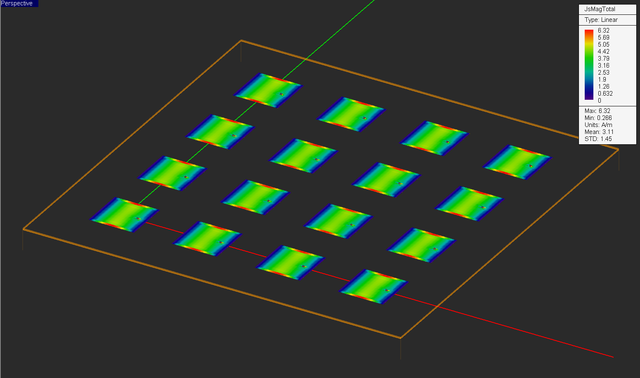 EM Picasso Tutorial Lesson 5: Analyzing Patch Antenna Arrays