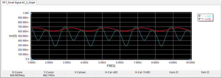 Analyzing Circuits Using Predefined Tests - Emagtech Wiki