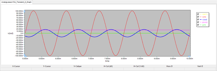 Advanced Tutorial Lesson 3: Investigating Audio Power