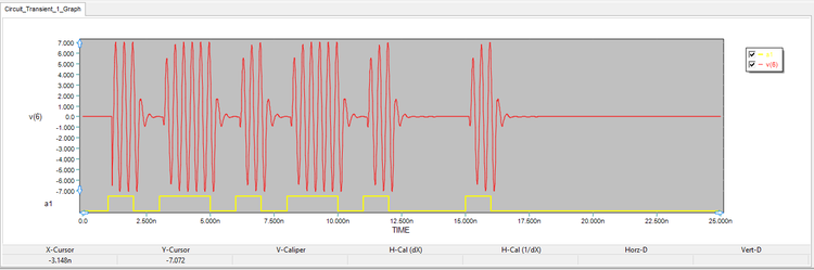 the graph of the digital input binary sequence and the analog output  voltage of the qam modulator circuit