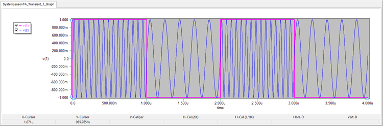 RF Tutorial Lesson 17: Simulating a Frequency-Modulated