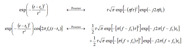 Basic Principles of The Finite Difference Time Domain Method