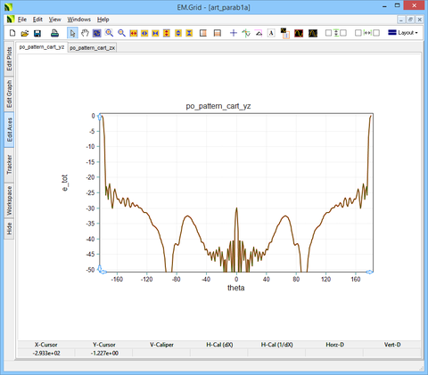 Application Note 4: Modeling Large Parabolic Reflectors