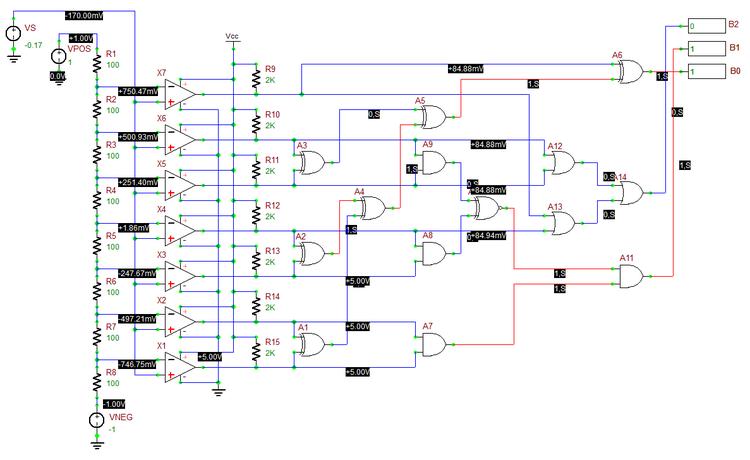 Advanced Tutorial Lesson 12: Exploring a 3-Bit A/D Converter