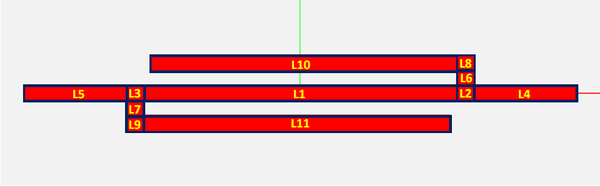 EM Picasso Tutorial Lesson 3: Analyzing a Planar Microstrip